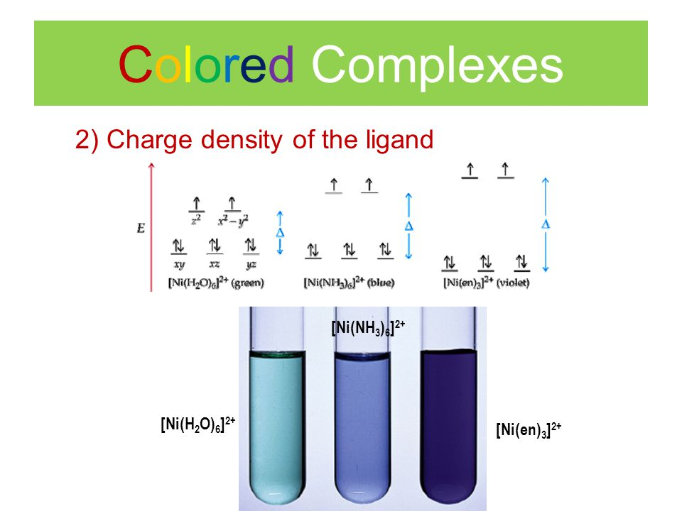 Colored Complexes 2) Charge density of the ligand [Ni(NH3)6]2+